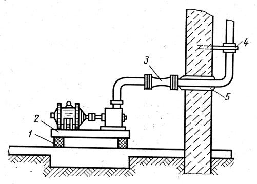 Рис. 87. Схема вибробезопасной установки инженерного оборудования: 1 - упругая прокладка; 2 - железобетонная плита; 3 - вставка (резиновый шланг); 4 - хомут с упругой прокладкой; 5 - упругая прокладка