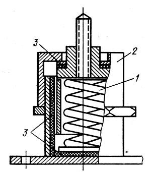 Рис. 88: Комбинированные виброизоляторы: 1 - цилиндрическая пружина; 2-корпус; 3 - набор резиновых прокладок