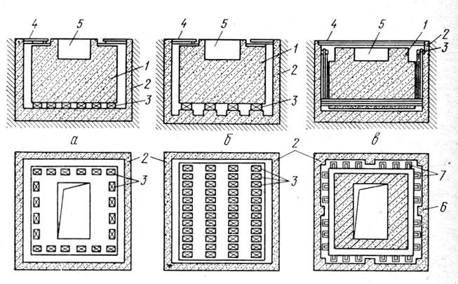 Рис. 92. Схемы виброизоляции молотов: а, б - опорный вариант; в - подвесной вариант; 1 - фундаментный блок; 2 - подфундаментный короб; 3 - виброизоляторы; 4 - настил; 5 - подшаботная выемка; 6 - пилястры; 7 - подвесные стержни