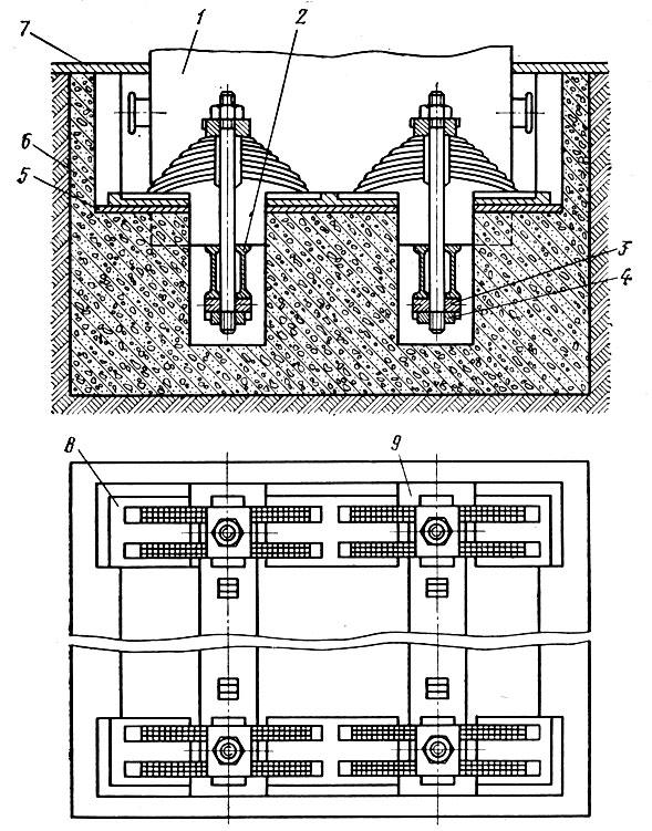 Рис. 94. Рессорные подвесные виброизолированные фундаменты штамповочных молотов